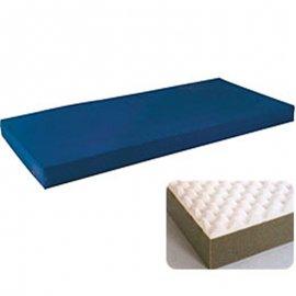 1.SE-016-Mattress-memory foam  (Taiwan brand)